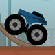 怪物卡車(Monster Truck Trails)
